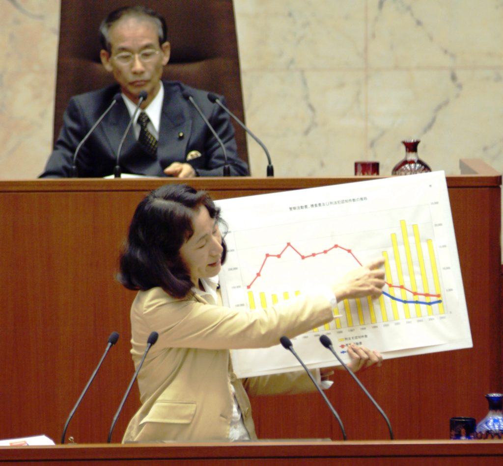 2007 prefectural assembly- I am asking the governor questions, showing the result of my research.