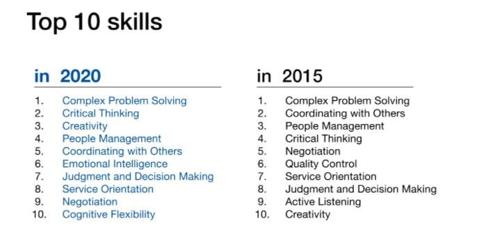 Top 10 skills for success in 2020