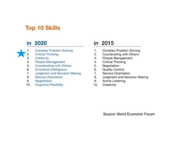 World Economic Forum_Skills